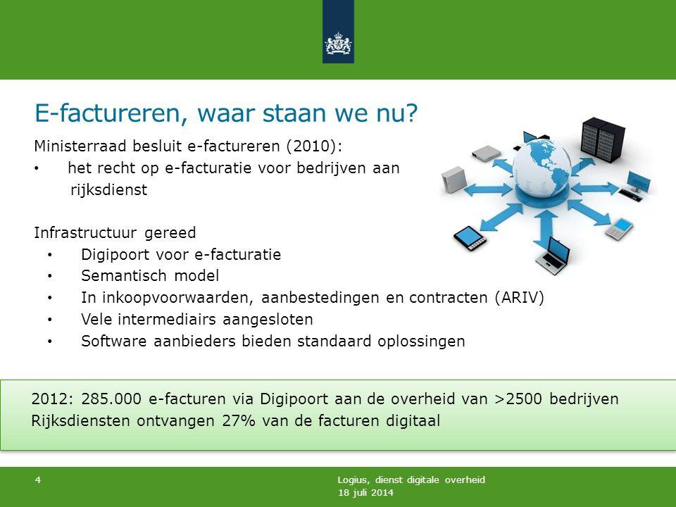E-factureren, waar staan we nu? Ministerraad besluit e-factureren (2010): het recht op e-facturatie voor bedrijven aan rijksdienst Infrastructuur gere