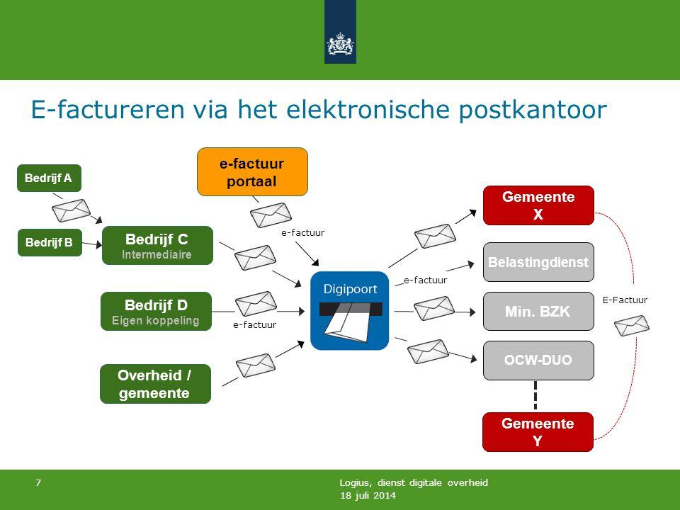 18 juli 2014 Logius, dienst digitale overheid 7 Bedrijf C Intermediaire Bedrijf D Eigen koppeling Overheid / gemeente Gemeente X Min. BZK Belastingdie