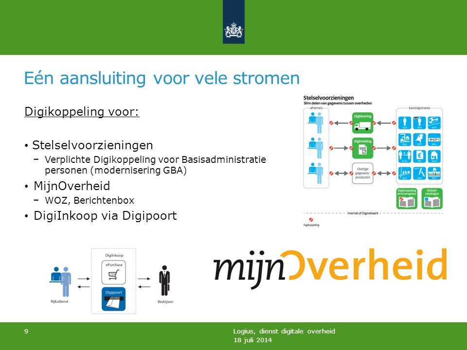 e-facturen voor gemeenten Eenmalig investeren, betere dienstverlening en lagere kosten 18 juli 2014 Logius, Dienst Digitale Overheid 10