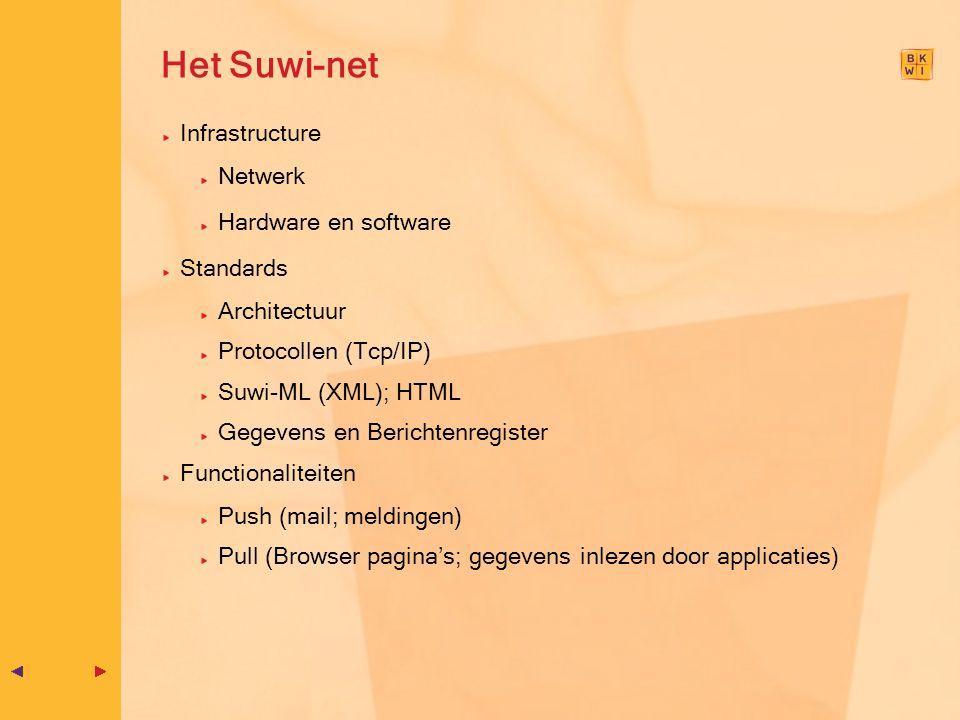 Het Suwi-net Infrastructure Netwerk Hardware en software Standards Architectuur Protocollen (Tcp/IP) Suwi-ML (XML); HTML Gegevens en Berichtenregister