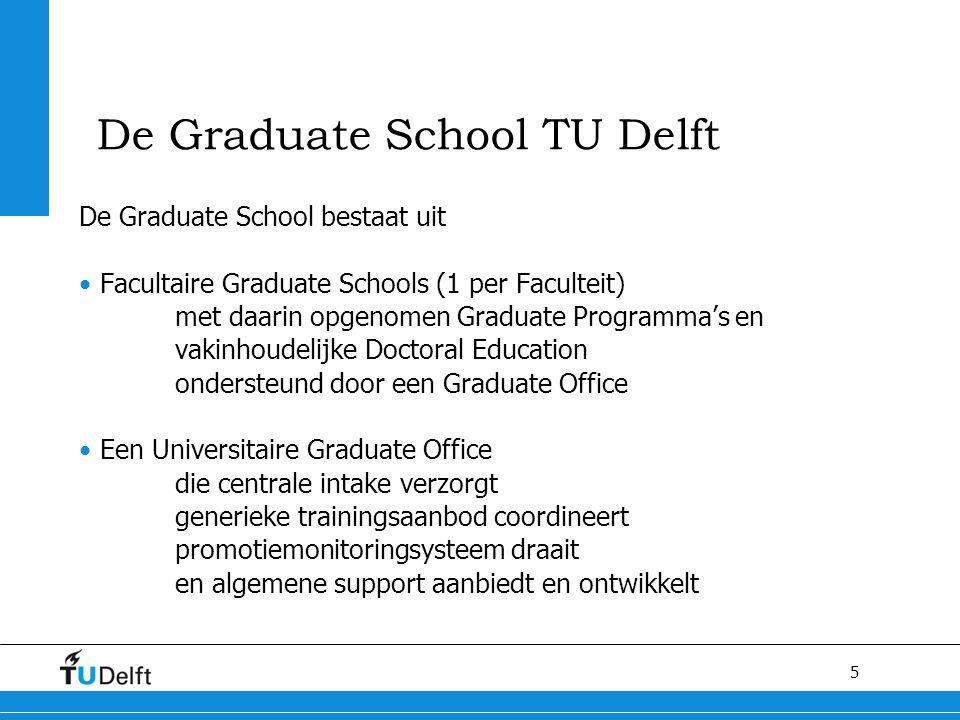 16 Stelling 1 Een goed georganiseerd Graduate Office zal het promotierendement aanzienlijk verbeteren
