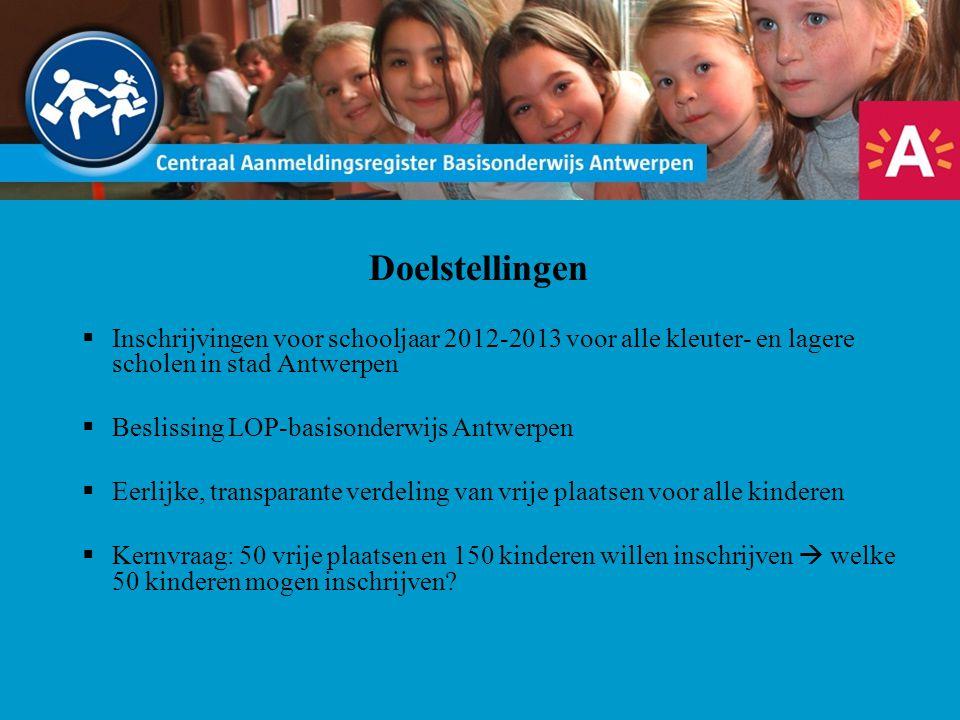Doelstellingen  Inschrijvingen voor schooljaar 2012-2013 voor alle kleuter- en lagere scholen in stad Antwerpen  Beslissing LOP-basisonderwijs Antwe