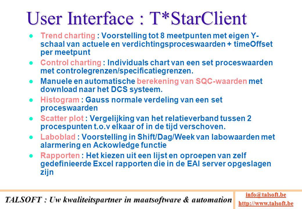 User Interface : T*StarClient (2) Sessies : Vastleggen van de ingegeven parameterer van een functie (vb Trend) om deze later direct op te kunnen roepen.