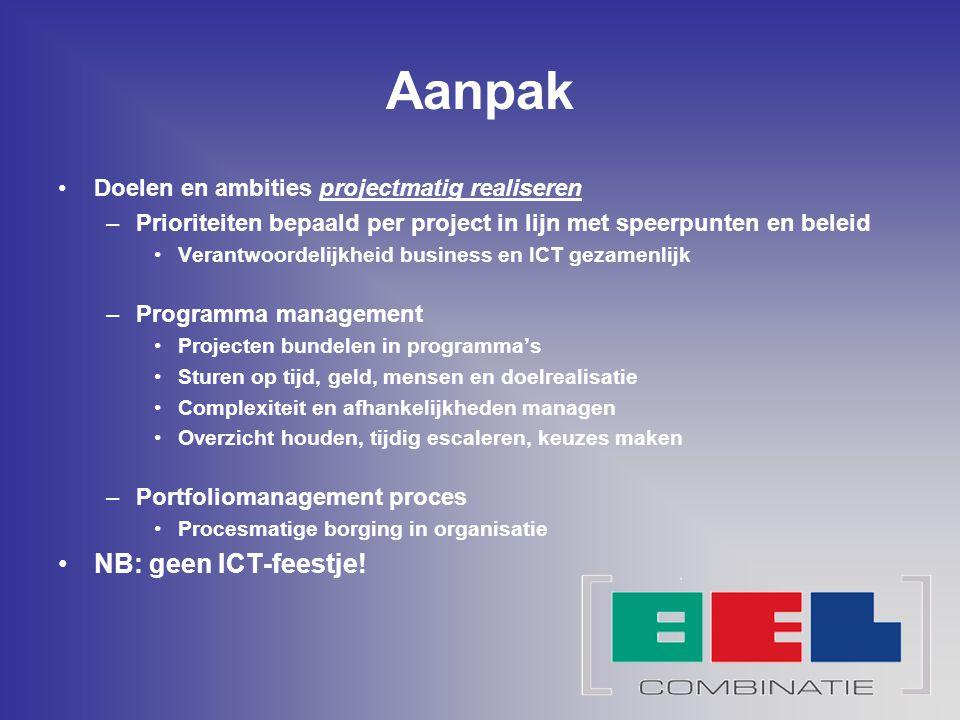 Aanpak Doelen en ambities projectmatig realiseren –Prioriteiten bepaald per project in lijn met speerpunten en beleid Verantwoordelijkheid business en