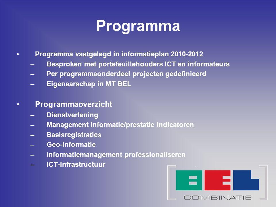 Programma Programma vastgelegd in informatieplan 2010-2012 –Besproken met portefeuillehouders ICT en informateurs –Per programmaonderdeel projecten ge
