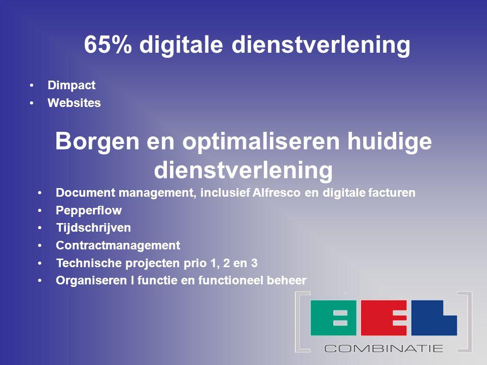 65% digitale dienstverlening Dimpact Websites Borgen en optimaliseren huidige dienstverlening Document management, inclusief Alfresco en digitale fact