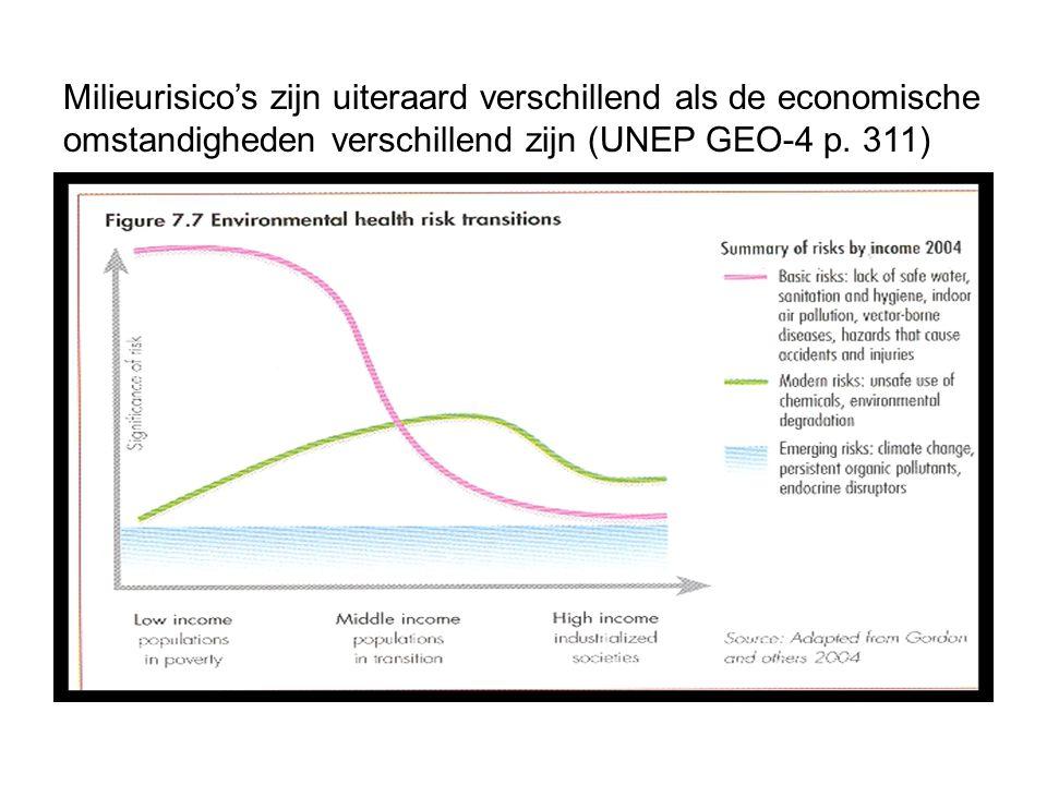 Milieurisico's zijn uiteraard verschillend als de economische omstandigheden verschillend zijn (UNEP GEO-4 p. 311)