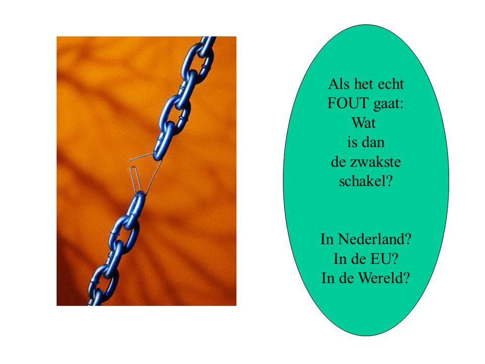 Als het echt FOUT gaat: Wat is dan de zwakste schakel? In Nederland? In de EU? In de Wereld?
