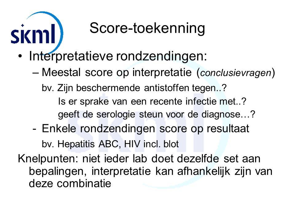 Score-toekenning Interpretatieve rondzendingen: –Meestal score op interpretatie ( conclusievragen ) bv.