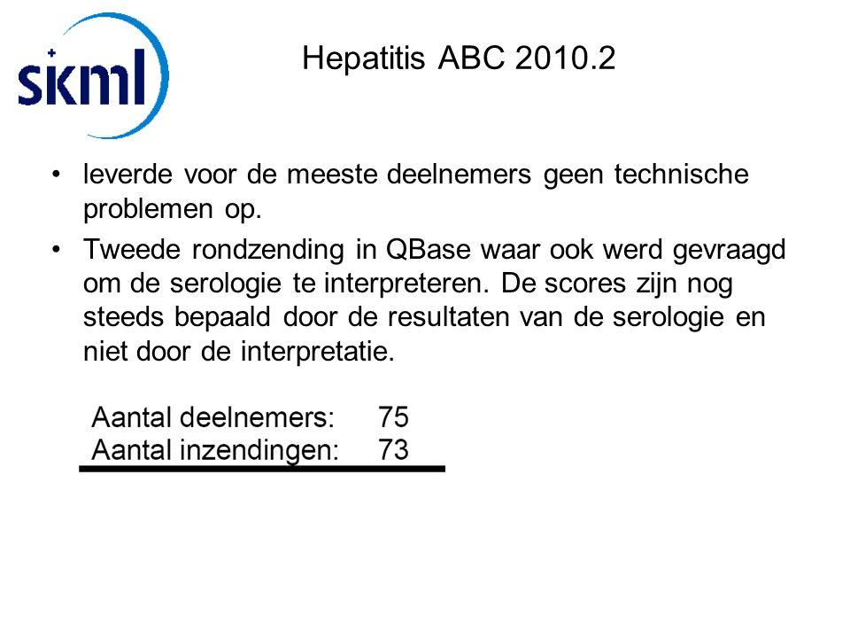 Hepatitis ABC 2010.2 leverde voor de meeste deelnemers geen technische problemen op.