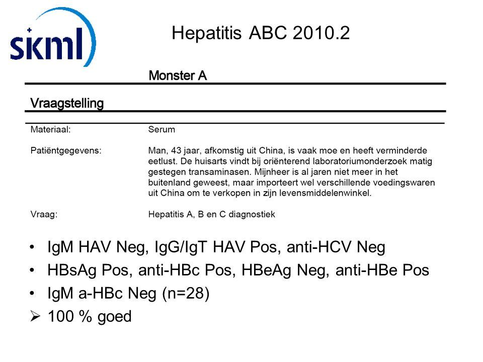 Hepatitis ABC 2010.2 IgM HAV Neg, IgG/IgT HAV Pos, anti-HCV Neg HBsAg Pos, anti-HBc Pos, HBeAg Neg, anti-HBe Pos IgM a-HBc Neg (n=28)  100 % goed