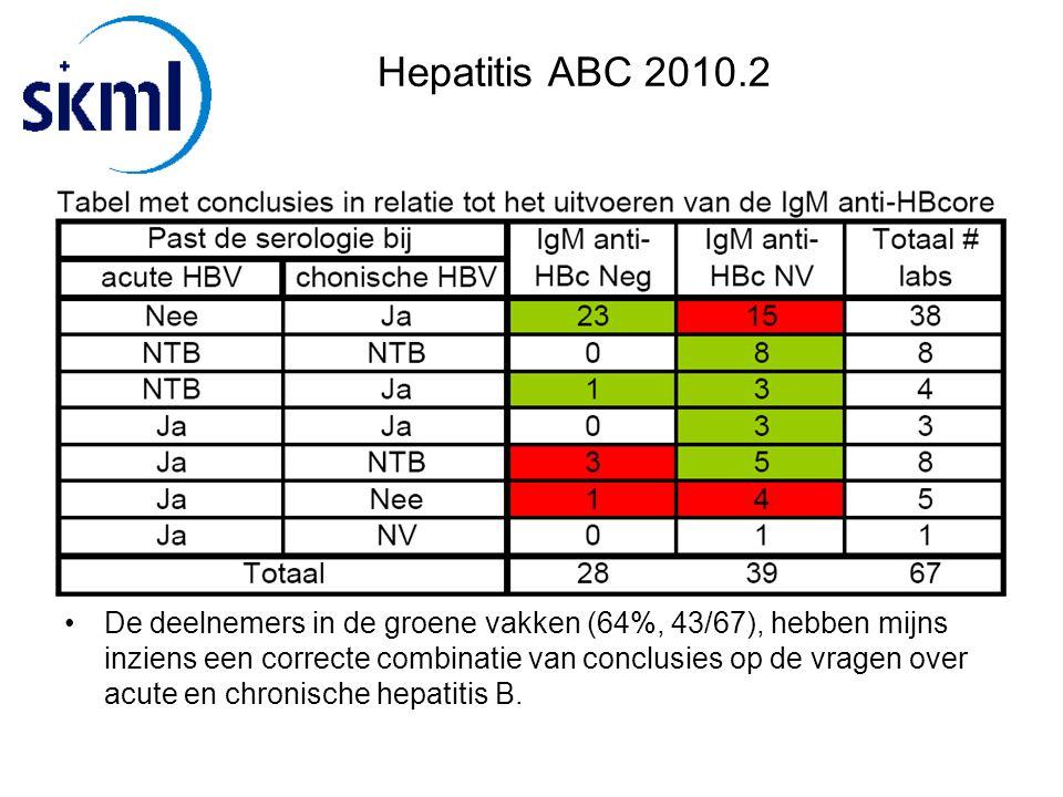 Hepatitis ABC 2010.2 De deelnemers in de groene vakken (64%, 43/67), hebben mijns inziens een correcte combinatie van conclusies op de vragen over acute en chronische hepatitis B.