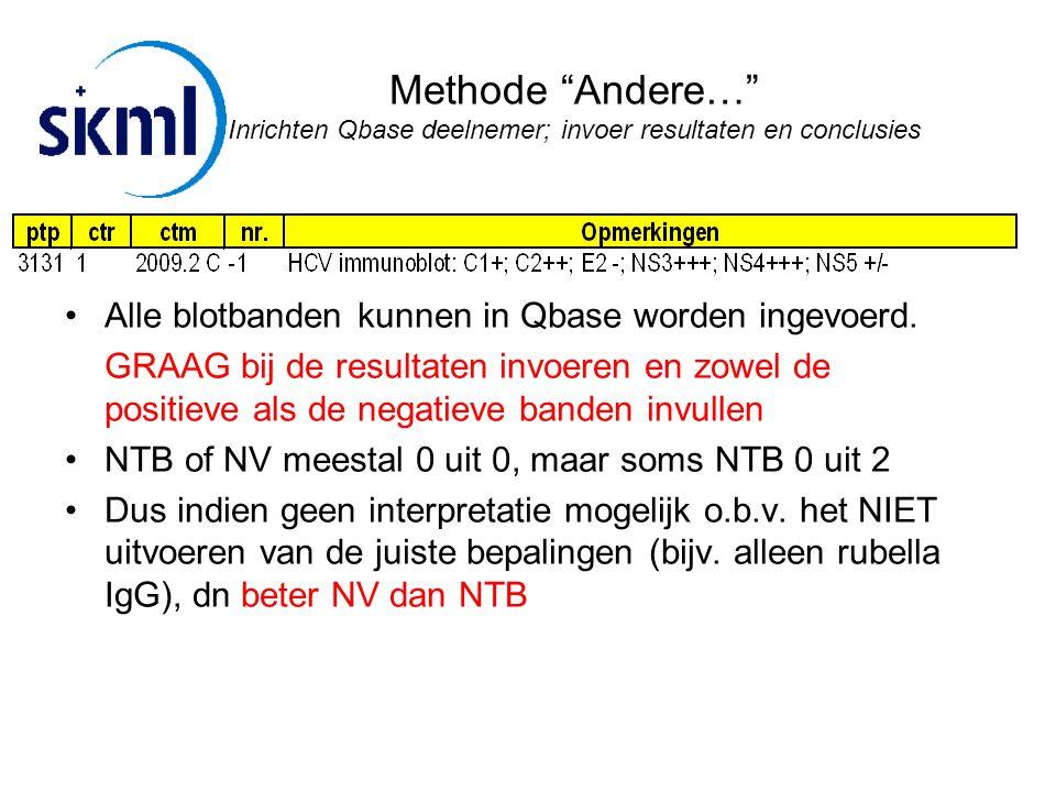 Methode Andere… Inrichten Qbase deelnemer; invoer resultaten en conclusies Alle blotbanden kunnen in Qbase worden ingevoerd.