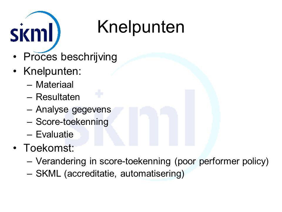 Knelpunten Proces beschrijving Knelpunten: –Materiaal –Resultaten –Analyse gegevens –Score-toekenning –Evaluatie Toekomst: –Verandering in score-toekenning (poor performer policy) –SKML (accreditatie, automatisering)