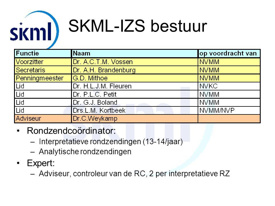 SKML-IZS bestuur Rondzendcoördinator: –Interpretatieve rondzendingen (13-14/jaar) –Analytische rondzendingen Expert: –Adviseur, controleur van de RC, 2 per interpretatieve RZ