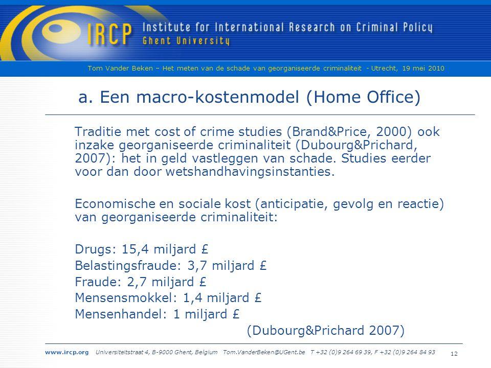 www.ircp.org Universiteitstraat 4, B-9000 Ghent, Belgium Tom.VanderBeken@UGent.be T +32 (0)9 264 69 39, F +32 (0)9 264 84 93 Tom Vander Beken – Het meten van de schade van georganiseerde criminaliteit - Utrecht, 19 mei 2010 12 a.