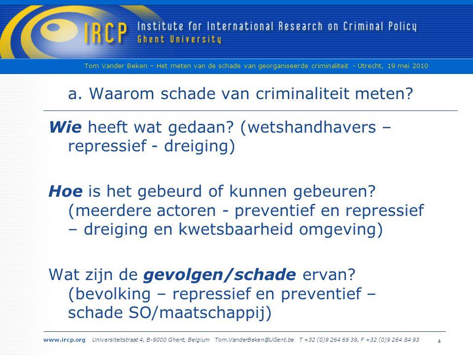 www.ircp.org Universiteitstraat 4, B-9000 Ghent, Belgium Tom.VanderBeken@UGent.be T +32 (0)9 264 69 39, F +32 (0)9 264 84 93 Tom Vander Beken – Het meten van de schade van georganiseerde criminaliteit - Utrecht, 19 mei 2010 4 a.