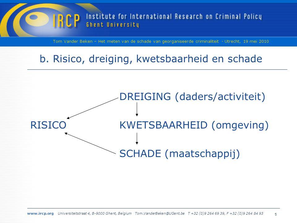 www.ircp.org Universiteitstraat 4, B-9000 Ghent, Belgium Tom.VanderBeken@UGent.be T +32 (0)9 264 69 39, F +32 (0)9 264 84 93 Tom Vander Beken – Het meten van de schade van georganiseerde criminaliteit - Utrecht, 19 mei 2010 5 b.