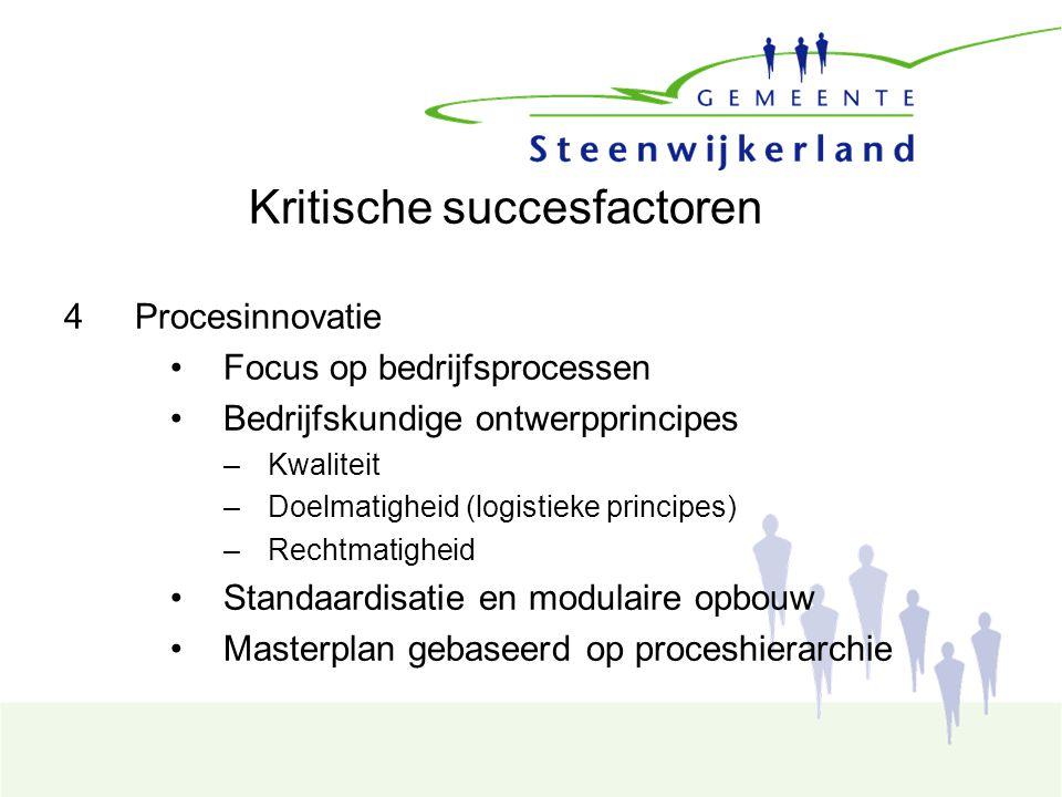 Kritische succesfactoren 4Procesinnovatie Focus op bedrijfsprocessen Bedrijfskundige ontwerpprincipes –Kwaliteit –Doelmatigheid (logistieke principes) –Rechtmatigheid Standaardisatie en modulaire opbouw Masterplan gebaseerd op proceshierarchie
