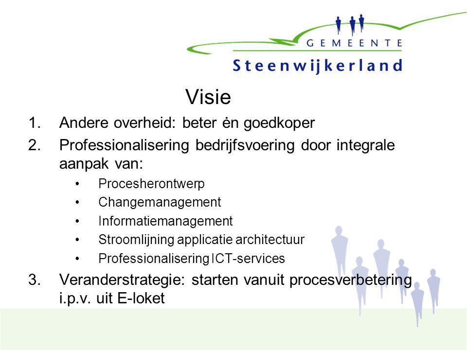 Meer informatie 1.Steenwijkerland : www.steenwijkerland.nl 2.Van der Poel Changemanagement: www.valuefocused.nl 3.Axway: www.axway.com 4.dVdT: www.dvdt.nl 5.Greenvalley: www.greenvalley.nl