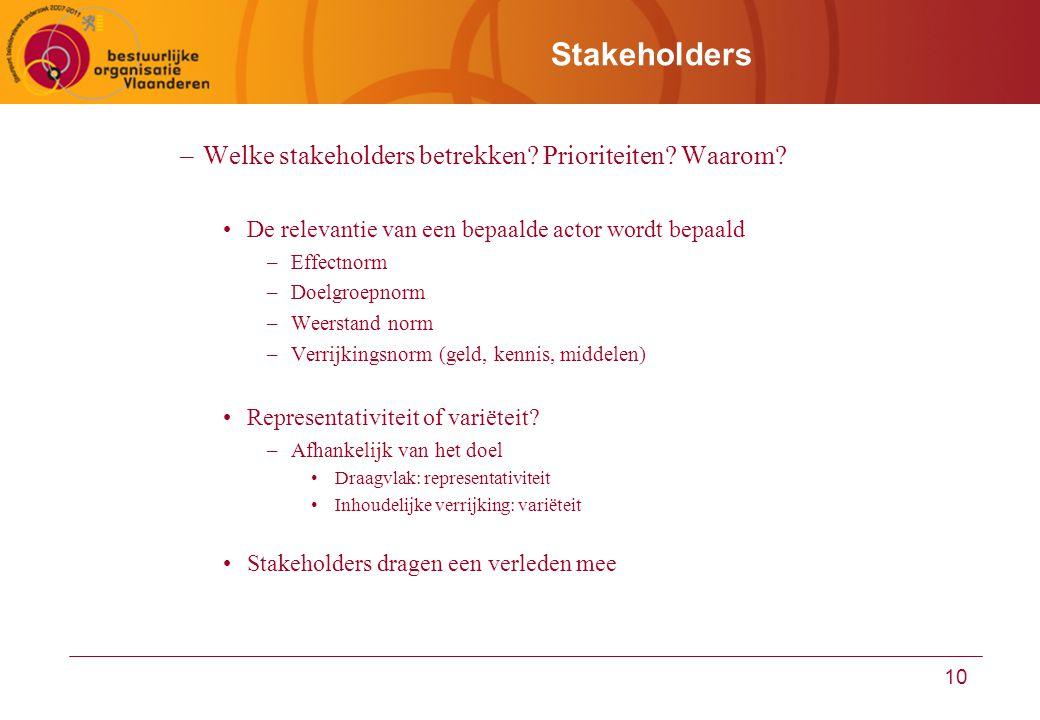 10 Stakeholders –Welke stakeholders betrekken? Prioriteiten? Waarom? De relevantie van een bepaalde actor wordt bepaald –Effectnorm –Doelgroepnorm –We