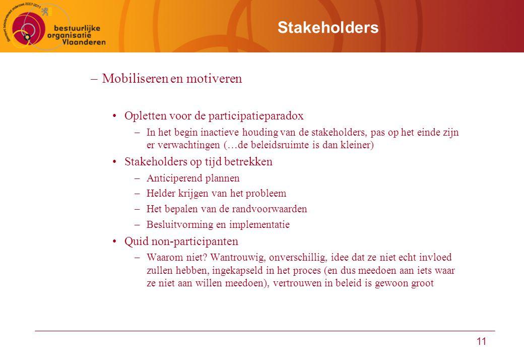 11 Stakeholders –Mobiliseren en motiveren Opletten voor de participatieparadox –In het begin inactieve houding van de stakeholders, pas op het einde z