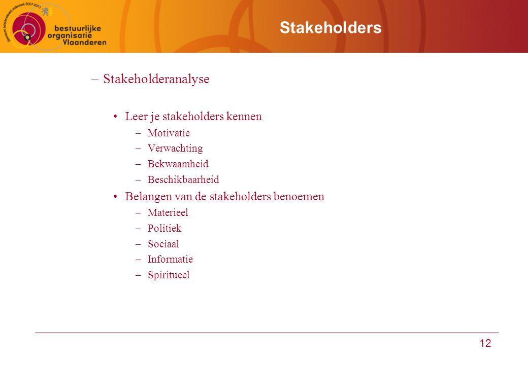 12 Stakeholders –Stakeholderanalyse Leer je stakeholders kennen –Motivatie –Verwachting –Bekwaamheid –Beschikbaarheid Belangen van de stakeholders benoemen –Materieel –Politiek –Sociaal –Informatie –Spiritueel