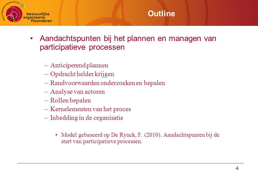 4 Outline Aandachtspunten bij het plannen en managen van participatieve processen –Anticiperend plannen –Opdracht helder krijgen –Randvoorwaarden onderzoeken en bepalen –Analyse van actoren –Rollen bepalen –Kernelementen van het proces –Inbedding in de organisatie Model gebaseerd op De Rynck, F.