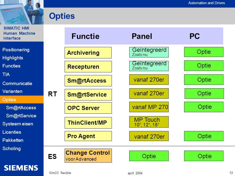 Automation and Drives SIMATIC HMI Human Machine Interface 13WinCC flexible april 2004 Opties Functie Panel PC OPC Server ThinClient/MP Pro Agent vanaf