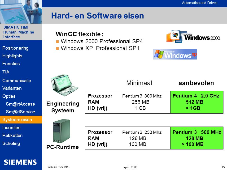 Automation and Drives SIMATIC HMI Human Machine Interface 15WinCC flexible april 2004 Hard- en Software eisen WinCC flexible : Windows 2000 Professional SP4 Windows XP Professional SP1 Minimaal aanbevolen Prozessor Pentium 3 800 Mhz Pentium 4 2,0 GHz RAM 256 MB 512 MB HD (vrij) 1 GB > 1GB Prozessor Pentium 2 233 Mhz Pentium 3 500 MHz RAM 128 MB 128 MB HD (vrij) 100 MB > 100 MB Engineering Systeem PC-Runtime Highlights Functies Communicatie Varianten Opties Systeem eisen Sm@rtAccess Positionering Sm@rtService Licenties Pakketten Scholing TIA