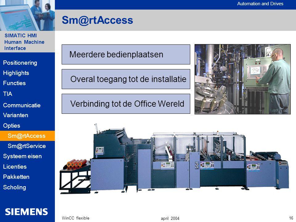 Automation and Drives SIMATIC HMI Human Machine Interface 16WinCC flexible april 2004 Sm@rtAccess Overal toegang tot de installatie Verbinding tot de