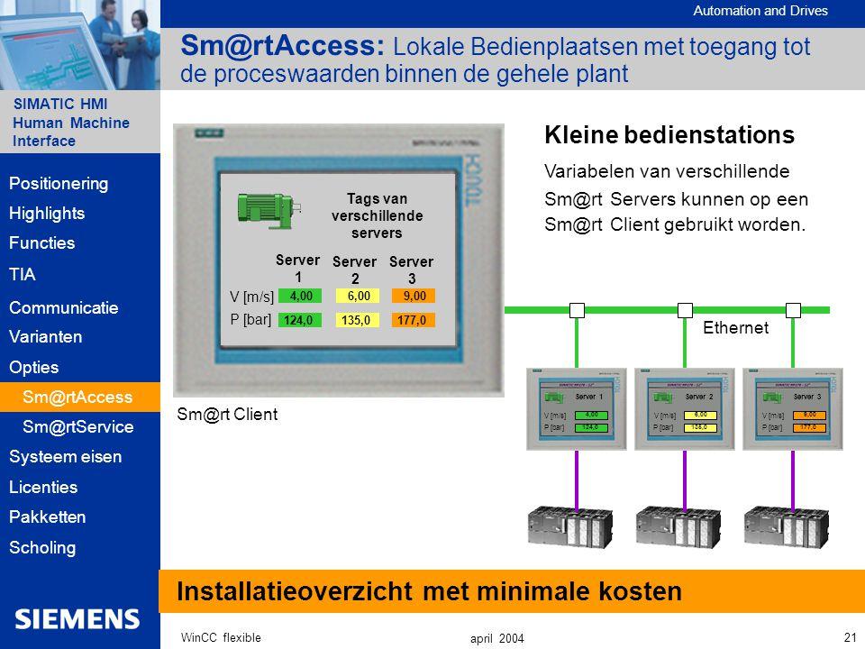 Automation and Drives SIMATIC HMI Human Machine Interface 21WinCC flexible april 2004 Ethernet Kleine bedienstations Variabelen van verschillende Sm@r