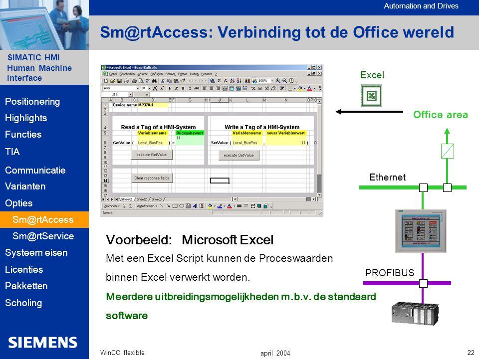 Automation and Drives SIMATIC HMI Human Machine Interface 22WinCC flexible april 2004 Sm@rtAccess: Verbinding tot de Office wereld PROFIBUS Voorbeeld:
