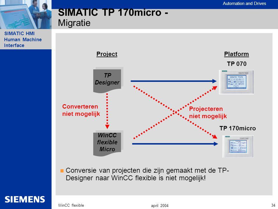 Automation and Drives SIMATIC HMI Human Machine Interface 34WinCC flexible april 2004 SIMATIC TP 170micro - Migratie Projecteren niet mogelijk TP 070