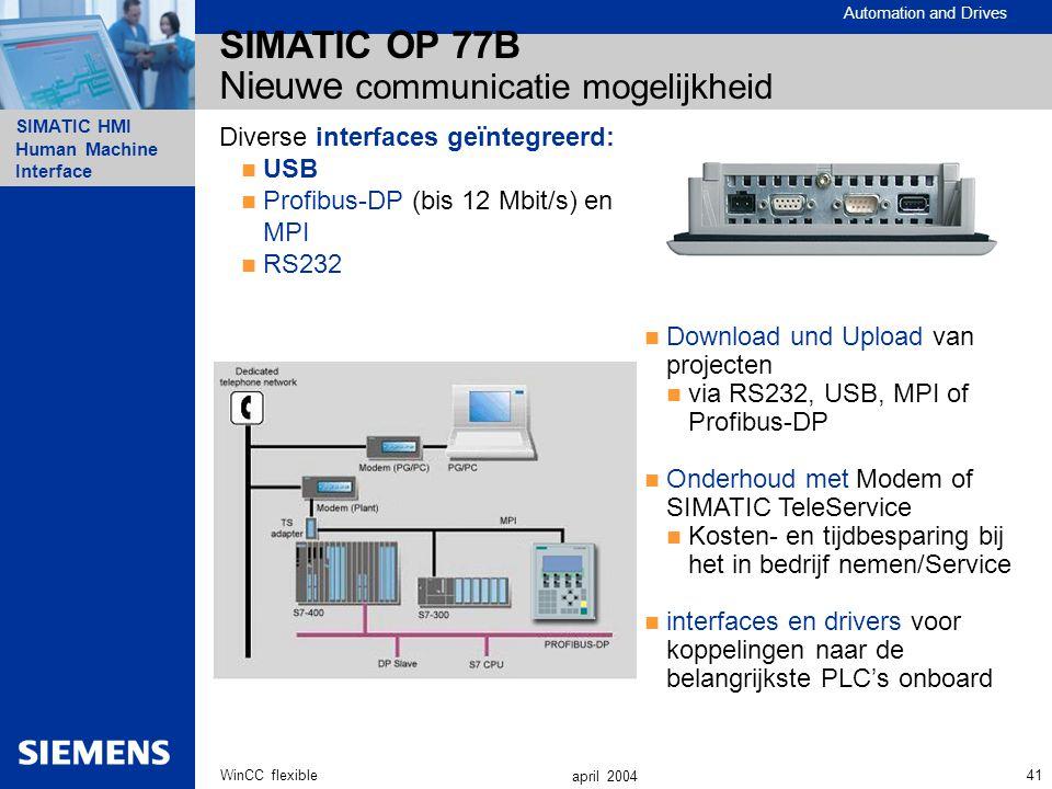 Automation and Drives SIMATIC HMI Human Machine Interface 41WinCC flexible april 2004 SIMATIC OP 77B Nieuwe communicatie mogelijkheid Diverse interfac