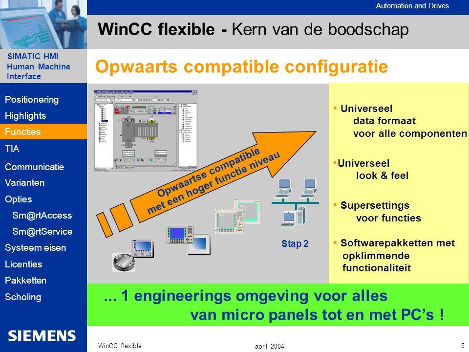 Automation and Drives SIMATIC HMI Human Machine Interface 5WinCC flexible april 2004 WinCC flexible - Kern van de boodschap Opwaarts compatible config
