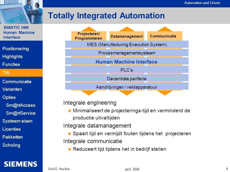 Automation and Drives SIMATIC HMI Human Machine Interface 9WinCC flexible april 2004 Nog meer Integratie binnen TIA...
