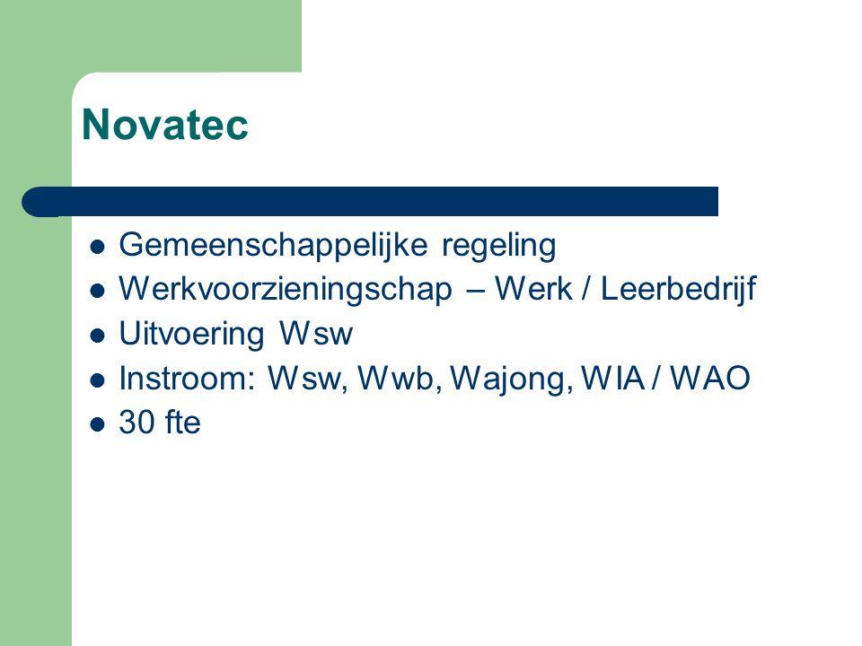 Novatec Gemeenschappelijke regeling Werkvoorzieningschap – Werk / Leerbedrijf Uitvoering Wsw Instroom: Wsw, Wwb, Wajong, WIA / WAO 30 fte