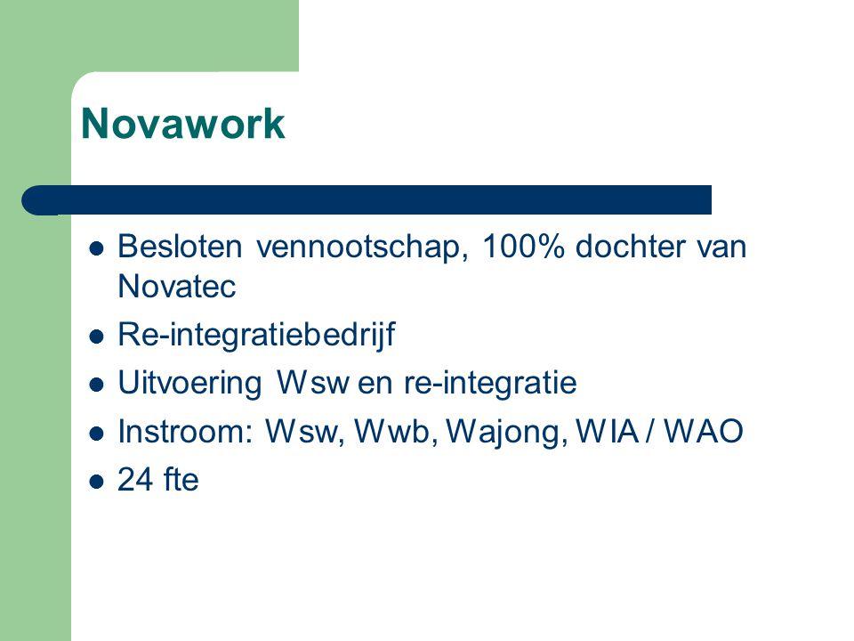 Novawork Besloten vennootschap, 100% dochter van Novatec Re-integratiebedrijf Uitvoering Wsw en re-integratie Instroom: Wsw, Wwb, Wajong, WIA / WAO 24 fte