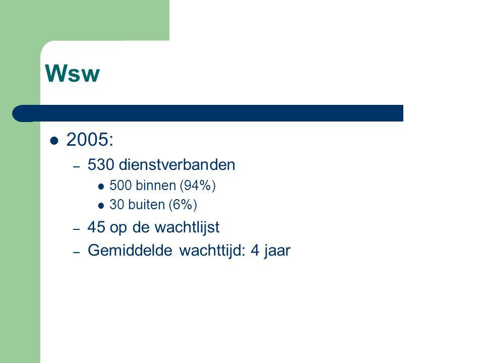 Wsw 2005: – 530 dienstverbanden 500 binnen (94%) 30 buiten (6%) – 45 op de wachtlijst – Gemiddelde wachttijd: 4 jaar