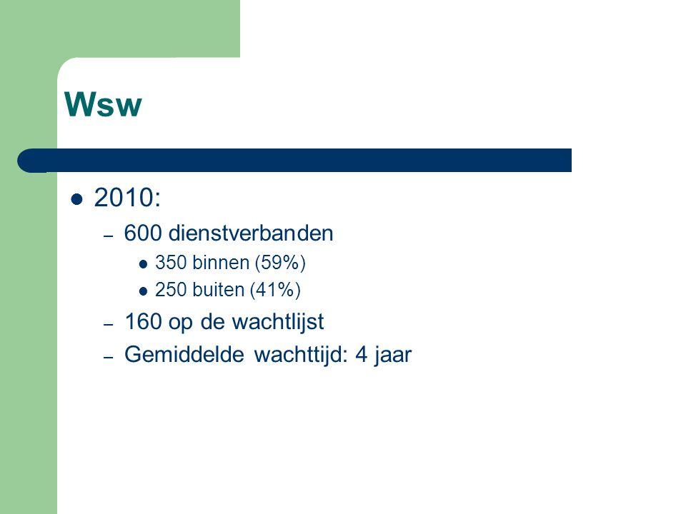 Wsw 2010: – 600 dienstverbanden 350 binnen (59%) 250 buiten (41%) – 160 op de wachtlijst – Gemiddelde wachttijd: 4 jaar