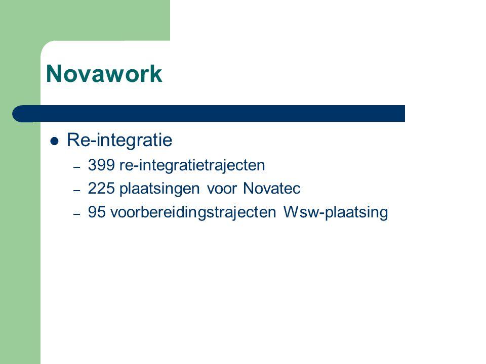 Novawork Re-integratie – 399 re-integratietrajecten – 225 plaatsingen voor Novatec – 95 voorbereidingstrajecten Wsw-plaatsing