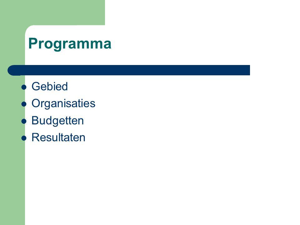Programma Gebied Organisaties Budgetten Resultaten