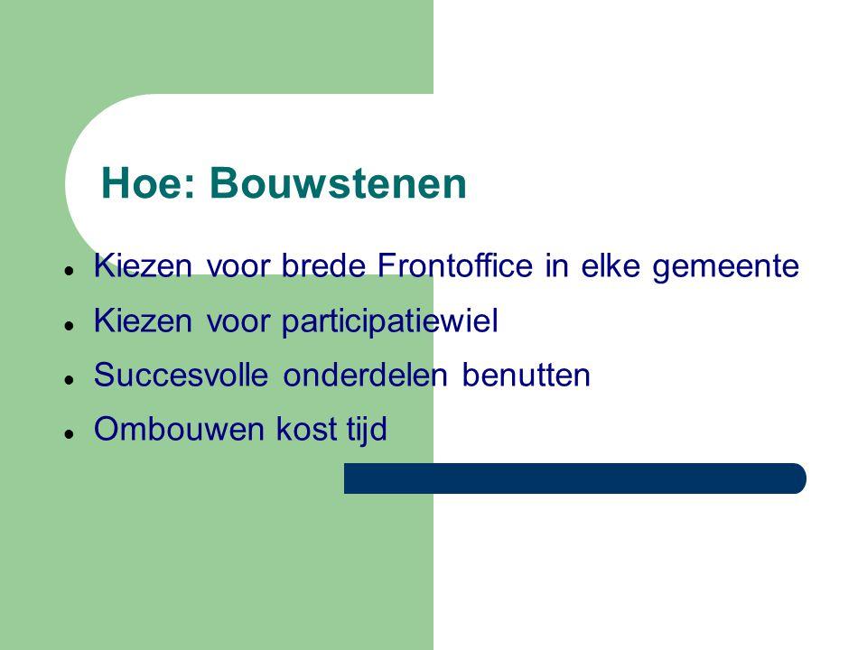 Hoe: Bouwstenen Kiezen voor brede Frontoffice in elke gemeente Kiezen voor participatiewiel Succesvolle onderdelen benutten Ombouwen kost tijd