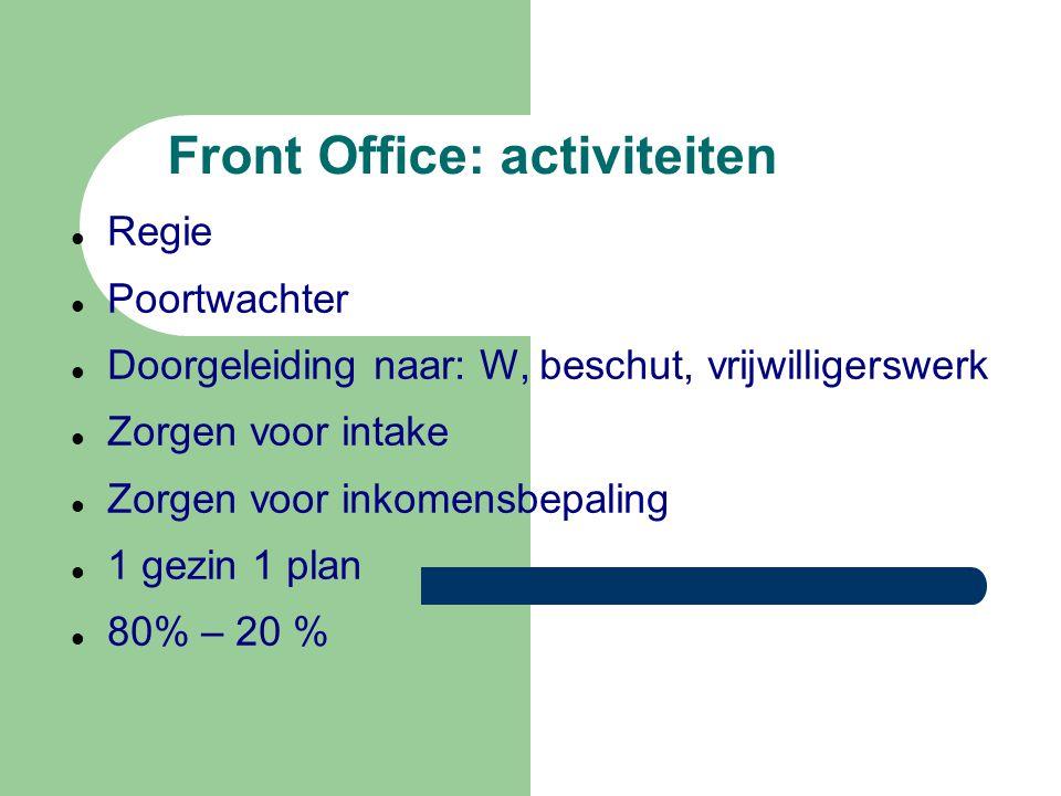 Front Office: activiteiten Regie Poortwachter Doorgeleiding naar: W, beschut, vrijwilligerswerk Zorgen voor intake Zorgen voor inkomensbepaling 1 gezin 1 plan 80% – 20 %
