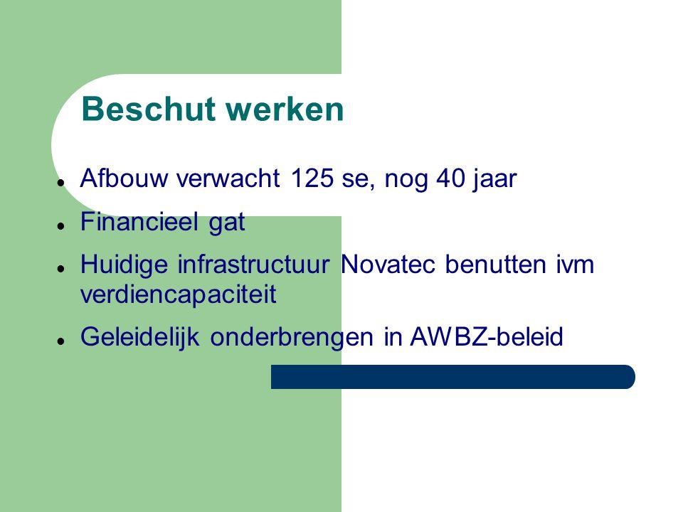 Beschut werken Afbouw verwacht 125 se, nog 40 jaar Financieel gat Huidige infrastructuur Novatec benutten ivm verdiencapaciteit Geleidelijk onderbrengen in AWBZ-beleid