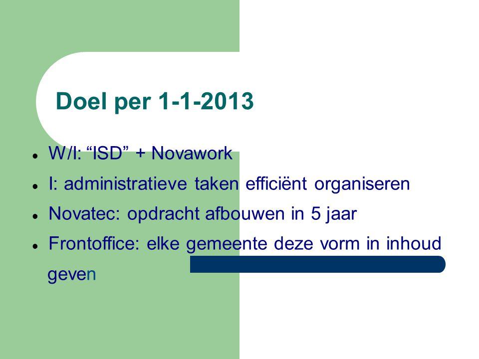 Doel per 1-1-2013 W/I: ISD + Novawork I: administratieve taken efficiënt organiseren Novatec: opdracht afbouwen in 5 jaar Frontoffice: elke gemeente deze vorm in inhoud geven
