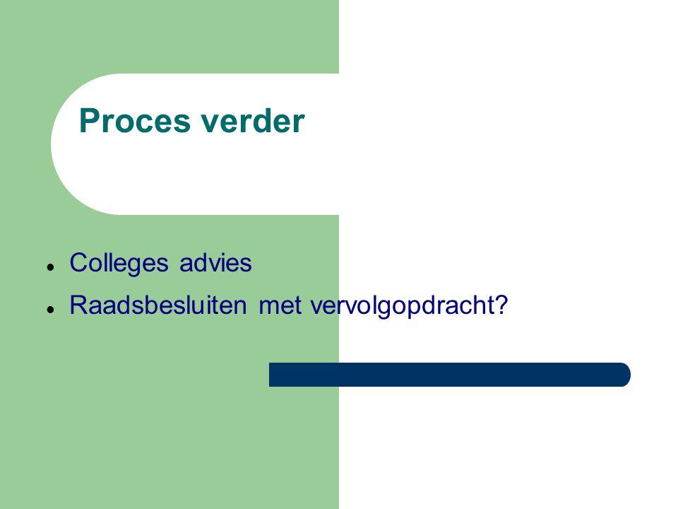 Proces verder Colleges advies Raadsbesluiten met vervolgopdracht?