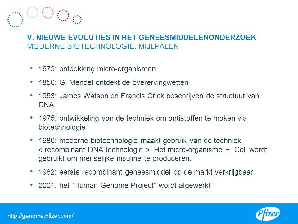 http://genome.pfizer.com / 1675: ontdekking micro-organismen 1856: G. Mendel ontdekt de overervingwetten 1953: James Watson en Francis Crick beschrijv