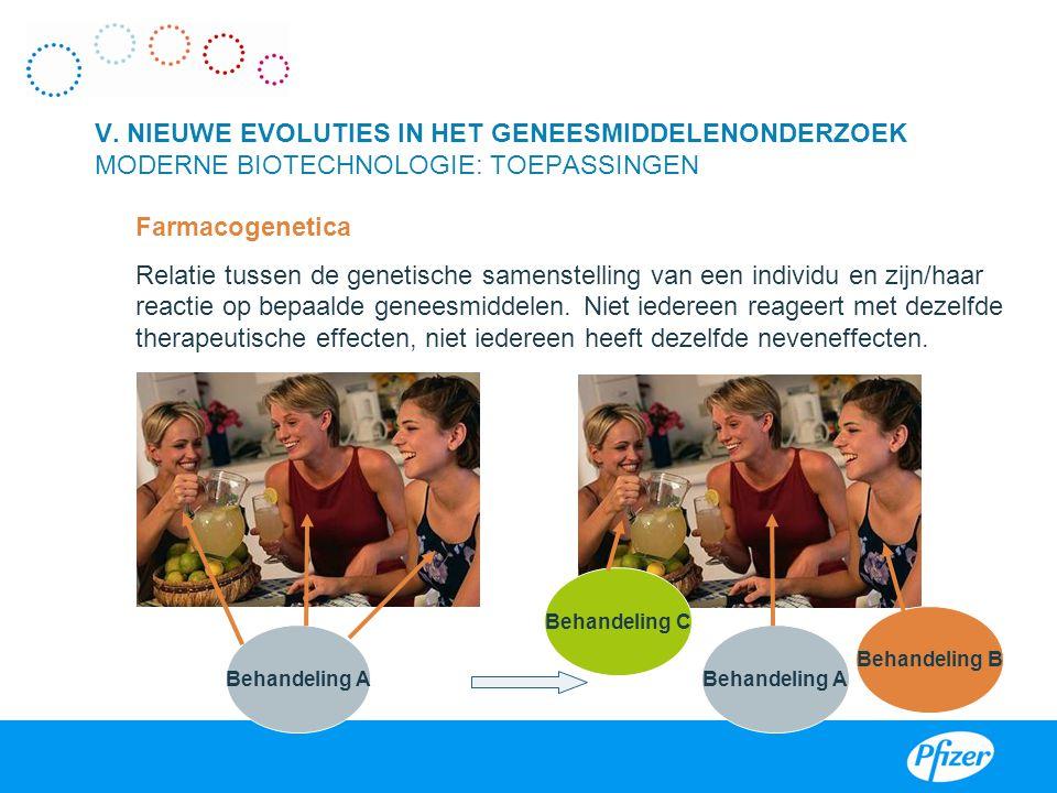 V. NIEUWE EVOLUTIES IN HET GENEESMIDDELENONDERZOEK MODERNE BIOTECHNOLOGIE: TOEPASSINGEN Farmacogenetica Relatie tussen de genetische samenstelling van